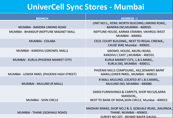 univercell store locations
